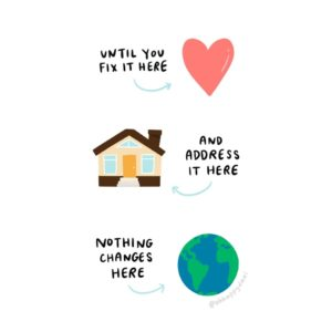 a heart, home, and globe symbolizing that racism needs to be addressed in our hearts, our homes, and across the world