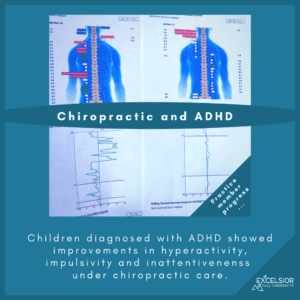 A chart explaining how chiropractic care may help with ADHD.