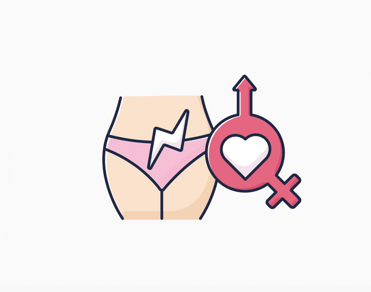 a women's health icon signifying painful sex
